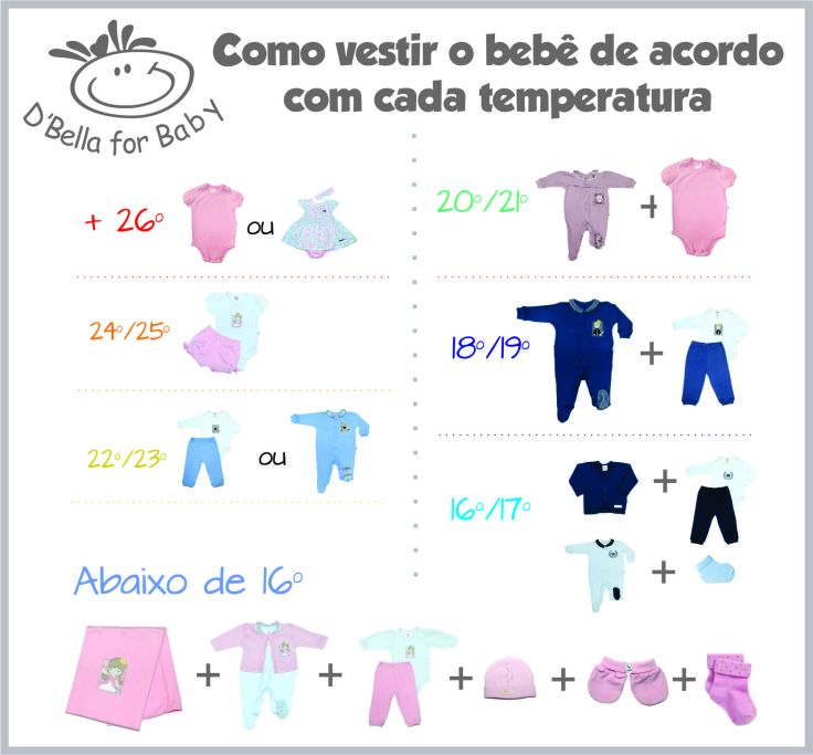 Lista de Enxoval de Bebê - como vestir o bebê