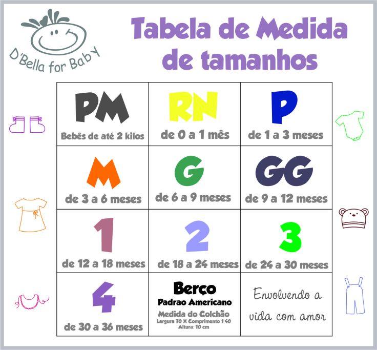 Lista de Enxoval de Bebê - Tabela de Medidas